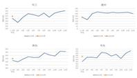 中电联:1-2月用电量情况分析 太阳能和火电新增